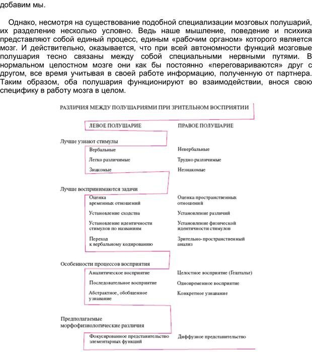 PDF. Загадки и тайны психики. Батуев А. С. Страница 37. Читать онлайн