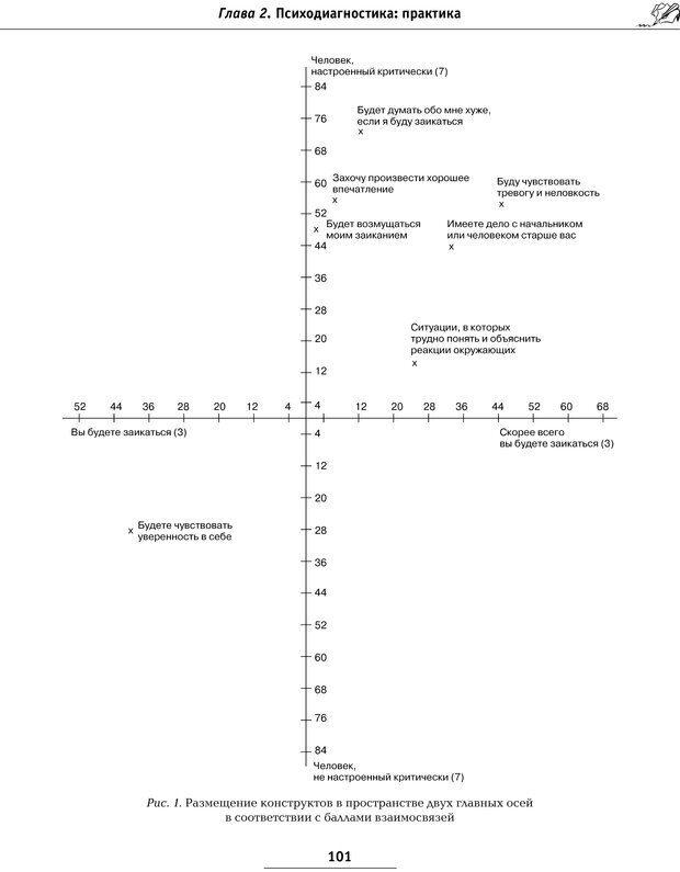 PDF. Большая энциклопедия психологических тестов. Карелин А. А. Страница 98. Читать онлайн