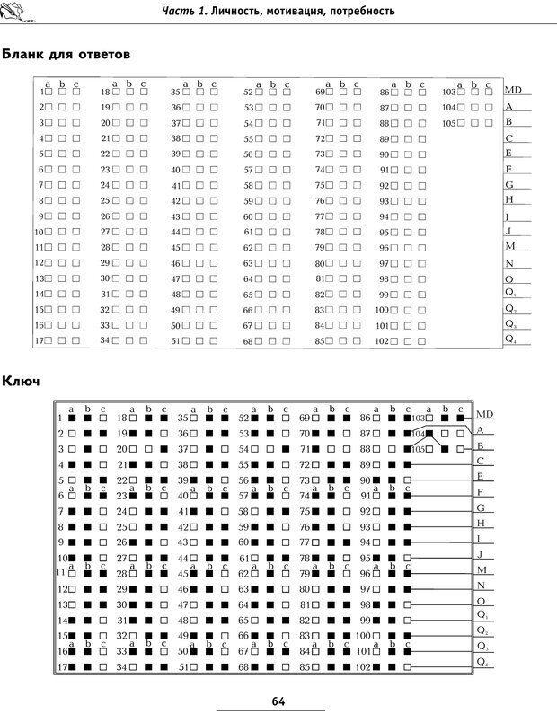 PDF. Большая энциклопедия психологических тестов. Карелин А. А. Страница 62. Читать онлайн