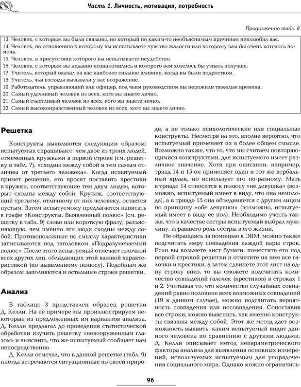 PDF. Большая энциклопедия психологических тестов. Карелин А. А. Страница 94. Читать онлайн
