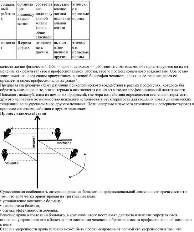 PDF. Практическая психология. Абрамова Г. С. Страница 176. Читать онлайн