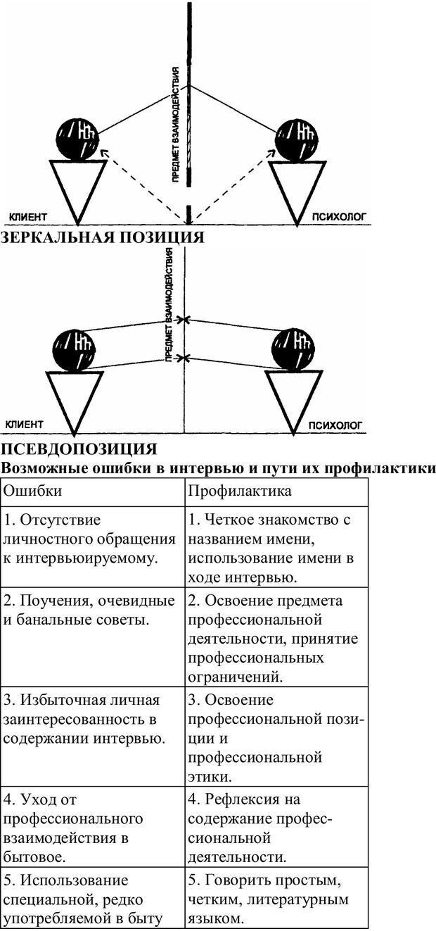 PDF. Практическая психология. Абрамова Г. С. Страница 179. Читать онлайн