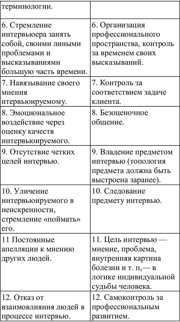 PDF. Практическая психология. Абрамова Г. С. Страница 180. Читать онлайн