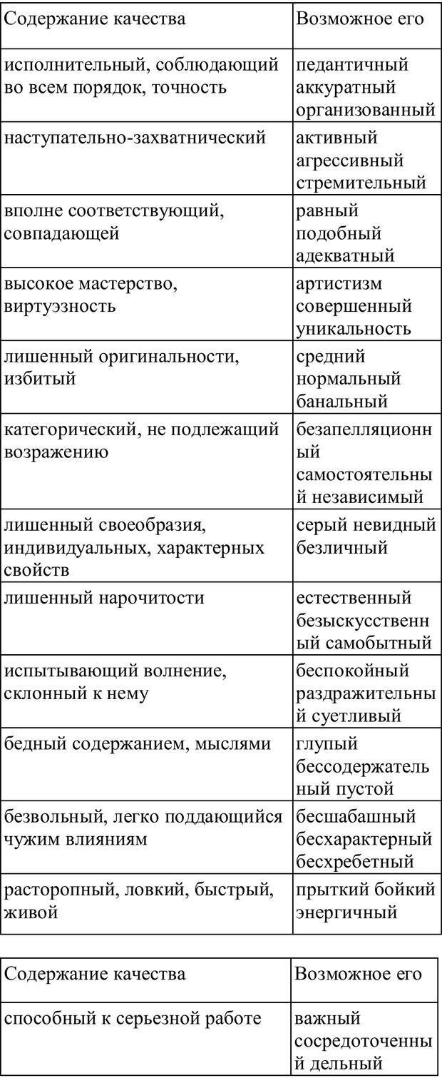 PDF. Практическая психология. Абрамова Г. С. Страница 188. Читать онлайн