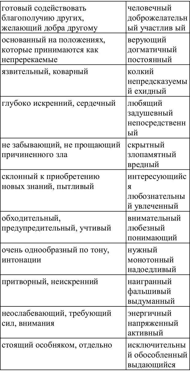 PDF. Практическая психология. Абрамова Г. С. Страница 189. Читать онлайн