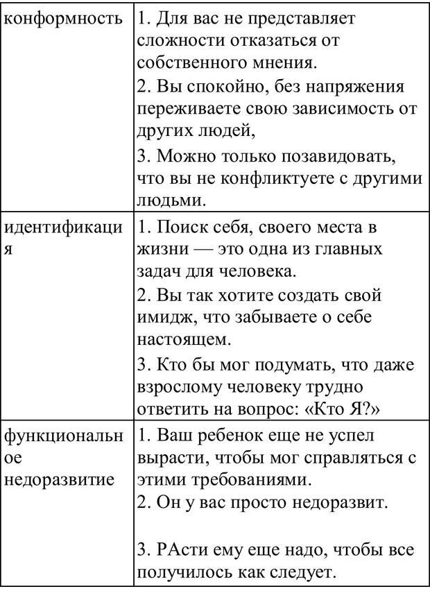PDF. Практическая психология. Абрамова Г. С. Страница 201. Читать онлайн