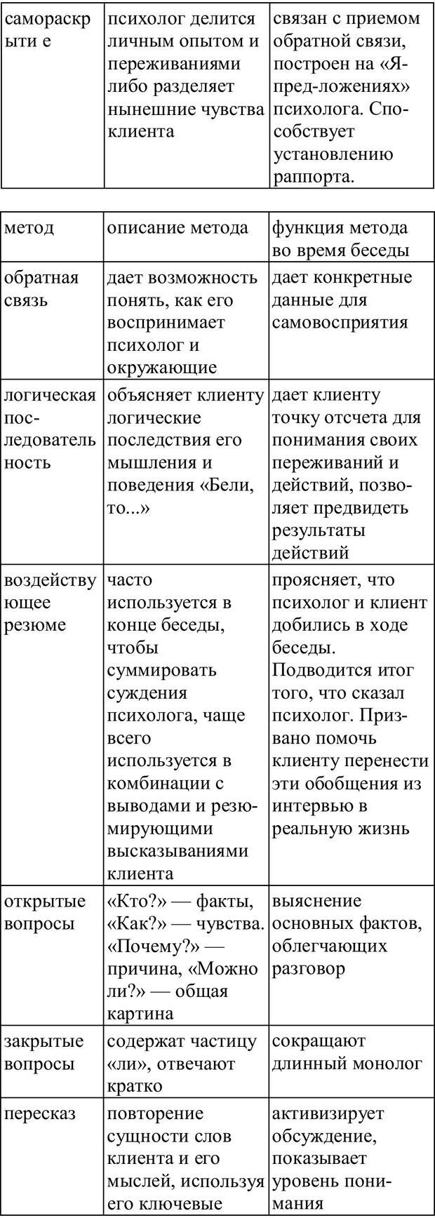 PDF. Практическая психология. Абрамова Г. С. Страница 92. Читать онлайн