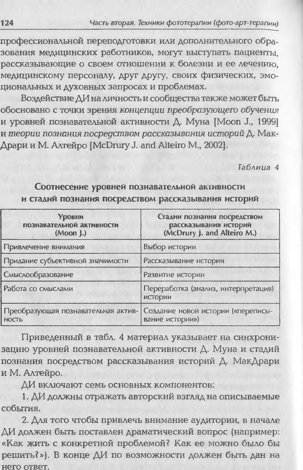 DJVU. Техники фототерапии. Копытин А. И. Страница 124. Читать онлайн