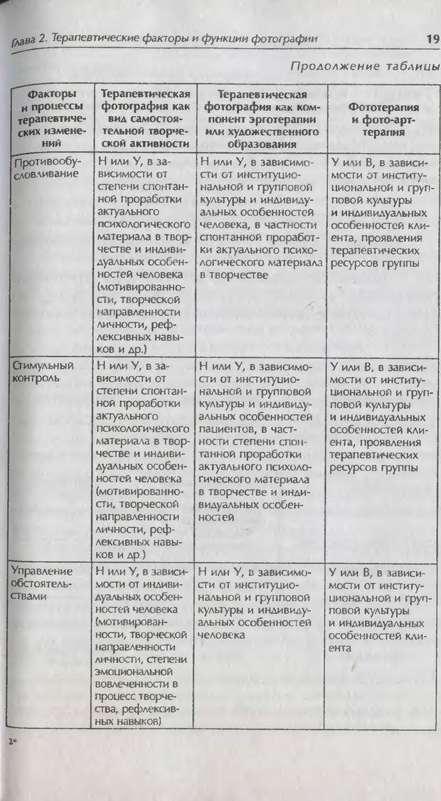 DJVU. Техники фототерапии. Копытин А. И. Страница 20. Читать онлайн