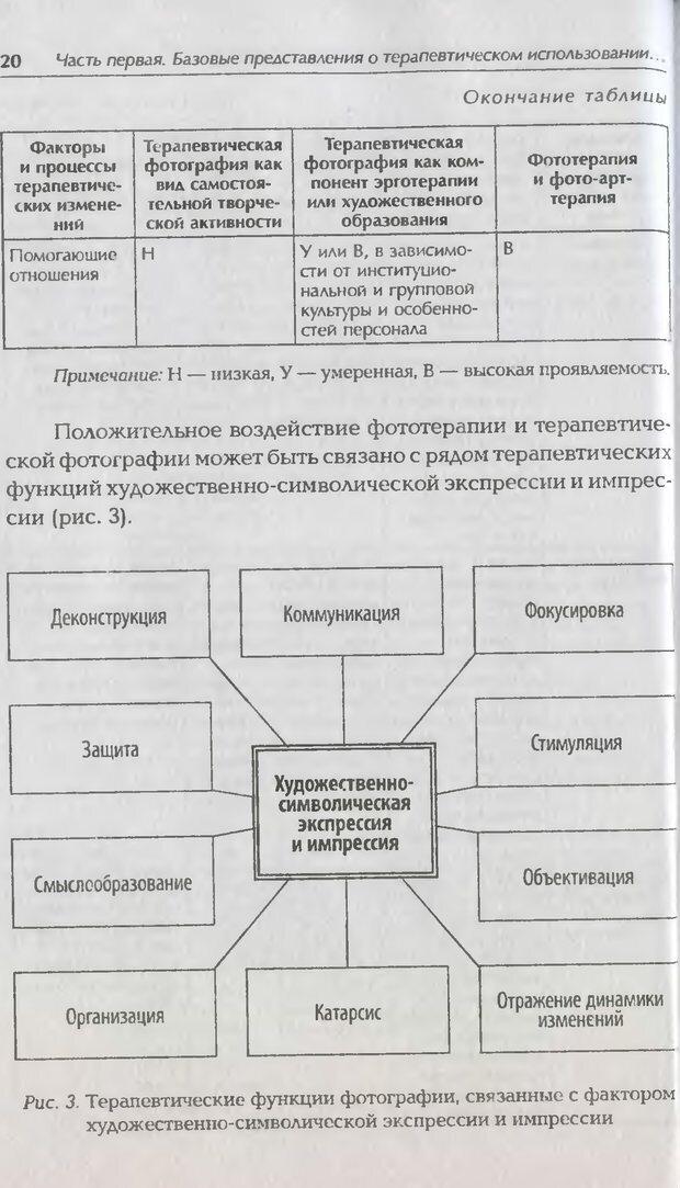 DJVU. Техники фототерапии. Копытин А. И. Страница 21. Читать онлайн