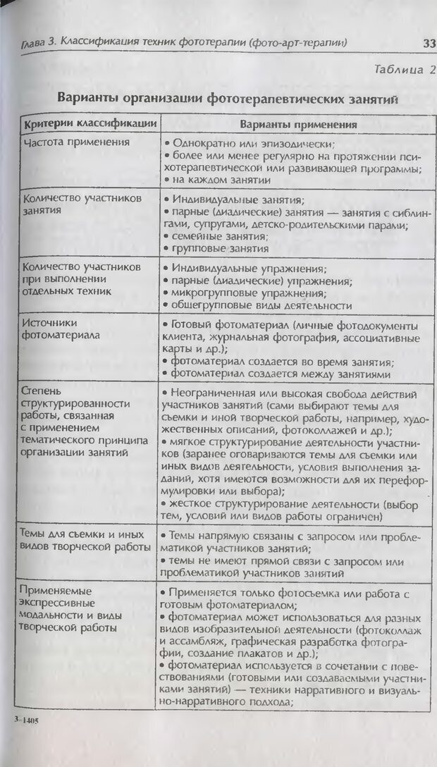 DJVU. Техники фототерапии. Копытин А. И. Страница 33. Читать онлайн