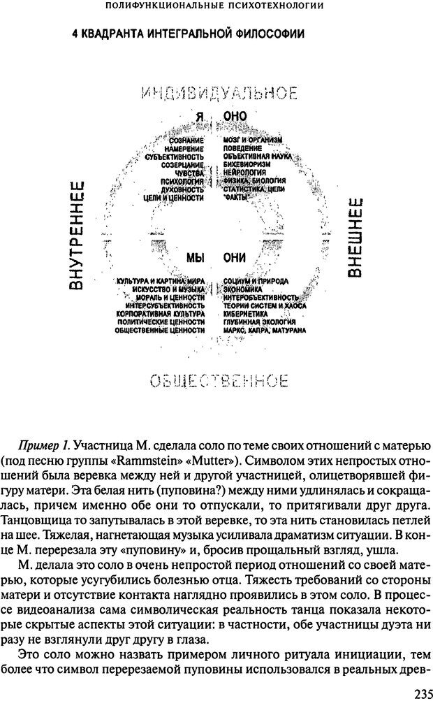 DJVU. Интегративная танцевально-двигательная терапия. Козлов В. В. Страница 229. Читать онлайн