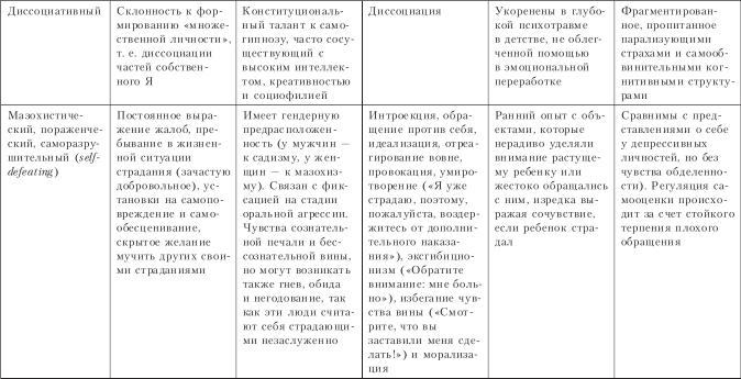 психодинамическая девушка модель работы со случаем
