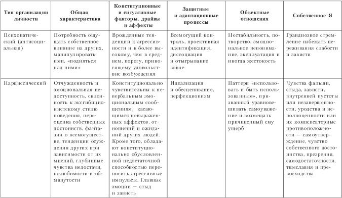 Психодинамическая девушка модель работы со случаем девушки ищущие работу москве