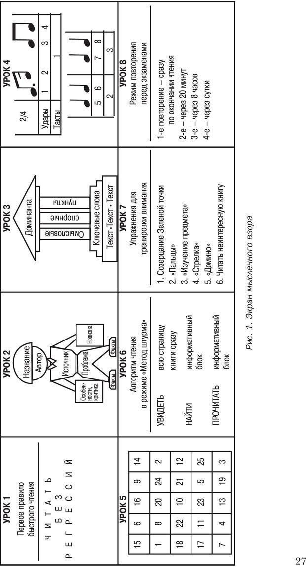 PDF. Техника быстрого чтения[самоучитель]. Андреев О. А. Страница 27. Читать онлайн