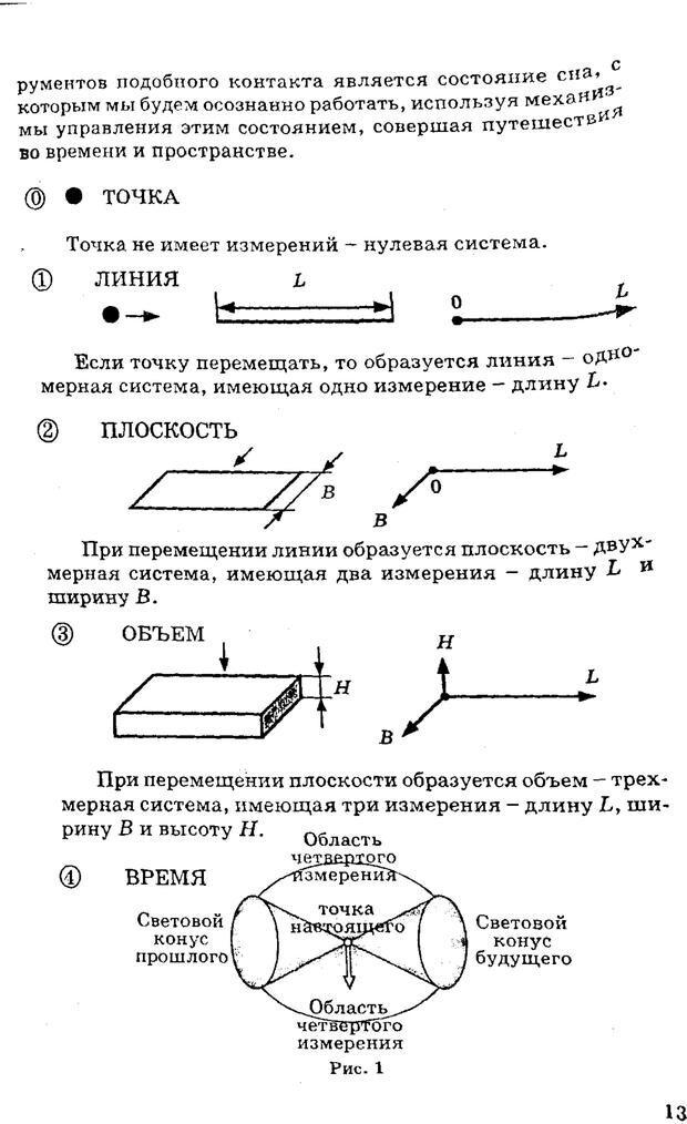 PDF. Управляю своим сном. Андреев О. А. Страница 12. Читать онлайн