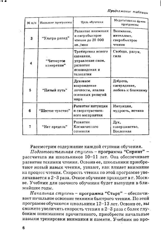 PDF. Управляю своим сном. Андреев О. А. Страница 6. Читать онлайн