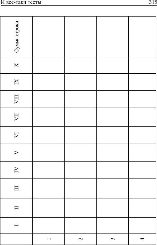 PDF. Формула личности, или Как свои недостатки превратить в достоинства. Барсова А. Страница 316. Читать онлайн