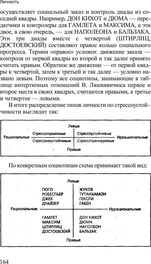 PDF. Среди людей. Соционика — наука общения. Кашницкий С. Е. Страница 161. Читать онлайн