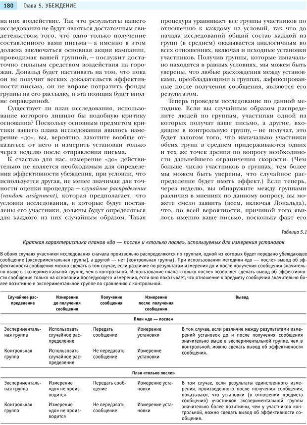 PDF. Социальная психология: Влияние, убеждение, самооценка, дружба, любовь. Чалдини Р. Б. Страница 179. Читать онлайн