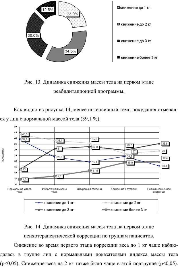 PDF. Клиническая трансперсональная психотерапия. Козлов В. В. Страница 210. Читать онлайн