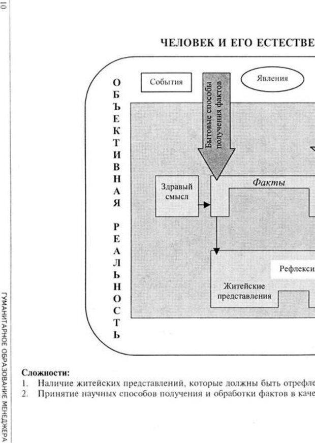 PDF. Психология для менеджера. Ишков А. Д. Страница 11. Читать онлайн
