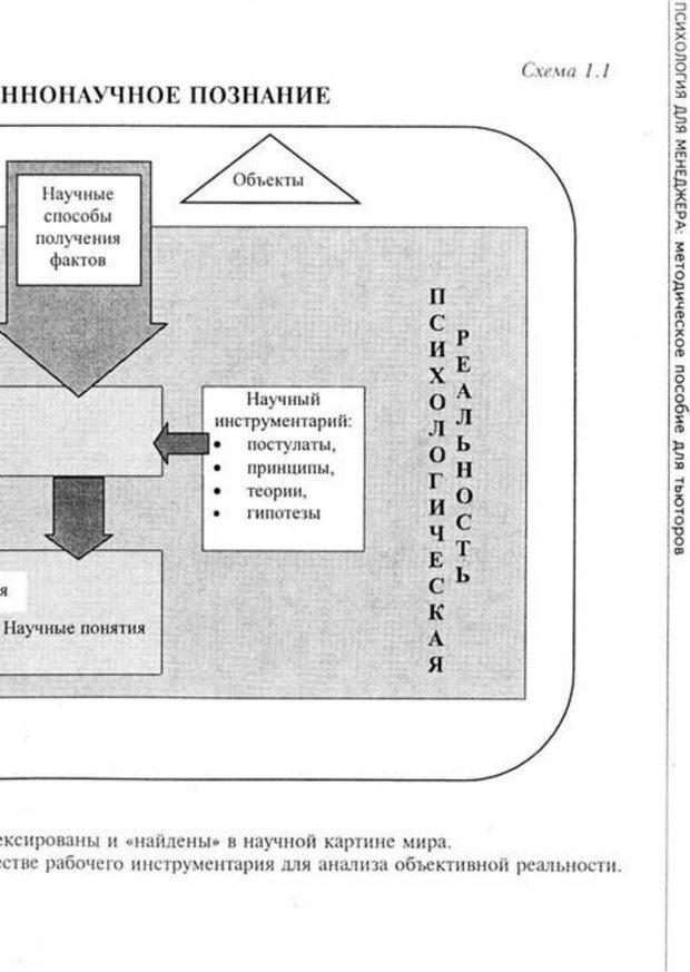 PDF. Психология для менеджера. Ишков А. Д. Страница 12. Читать онлайн