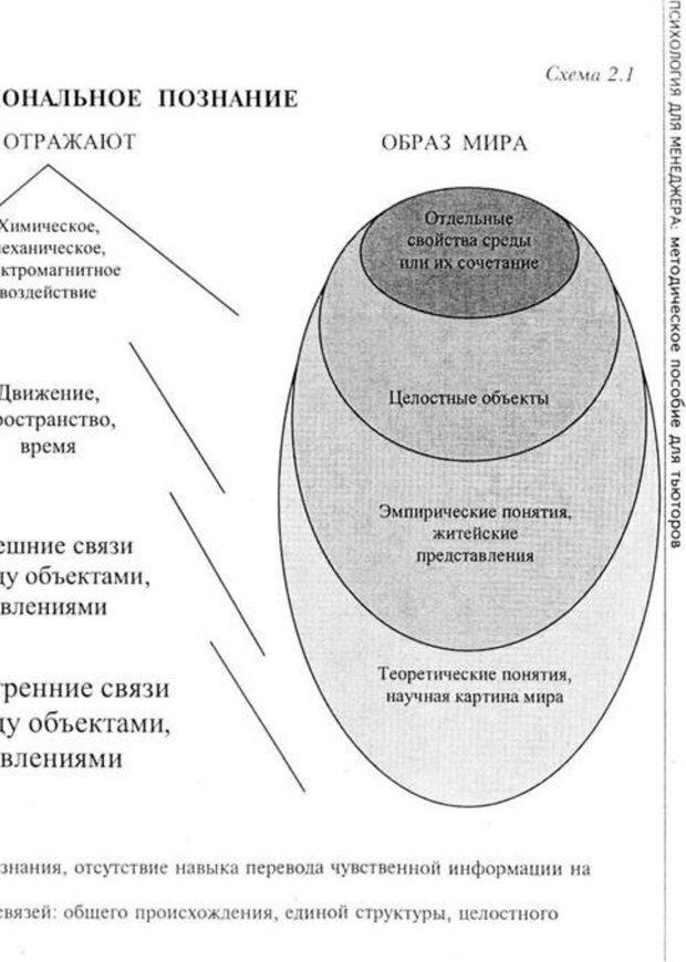 PDF. Психология для менеджера. Ишков А. Д. Страница 17. Читать онлайн
