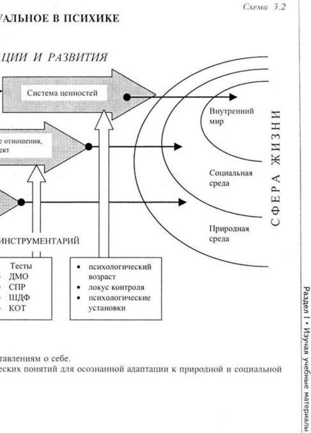 PDF. Психология для менеджера. Ишков А. Д. Страница 29. Читать онлайн