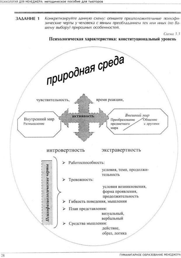 PDF. Психология для менеджера. Ишков А. Д. Страница 32. Читать онлайн