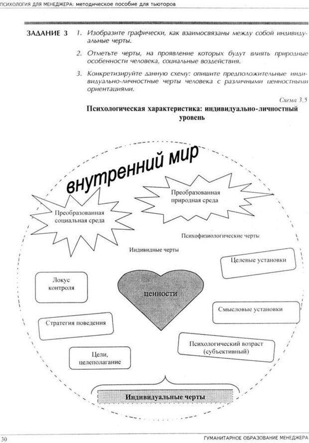 PDF. Психология для менеджера. Ишков А. Д. Страница 34. Читать онлайн
