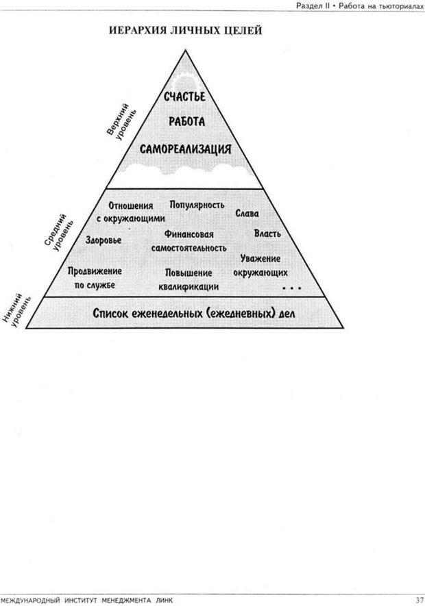 PDF. Психология для менеджера. Ишков А. Д. Страница 41. Читать онлайн