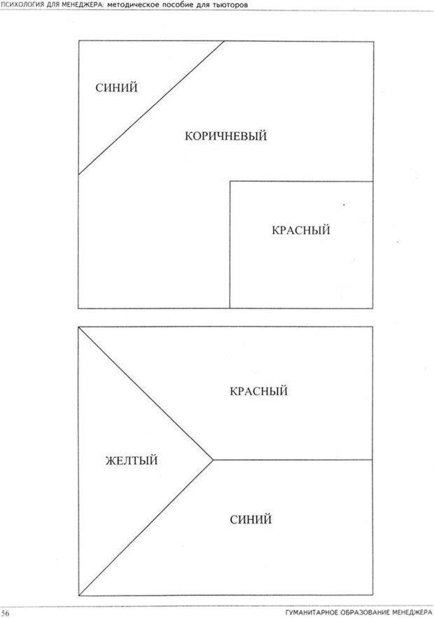 PDF. Психология для менеджера. Ишков А. Д. Страница 60. Читать онлайн