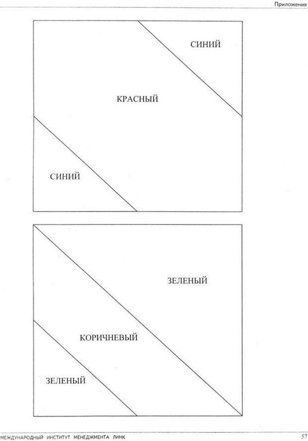 PDF. Психология для менеджера. Ишков А. Д. Страница 61. Читать онлайн