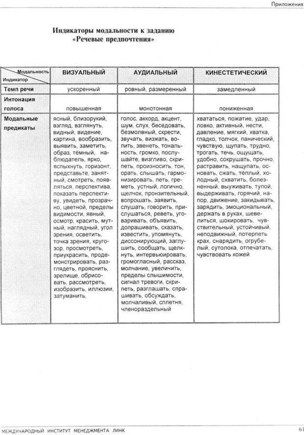 PDF. Психология для менеджера. Ишков А. Д. Страница 65. Читать онлайн