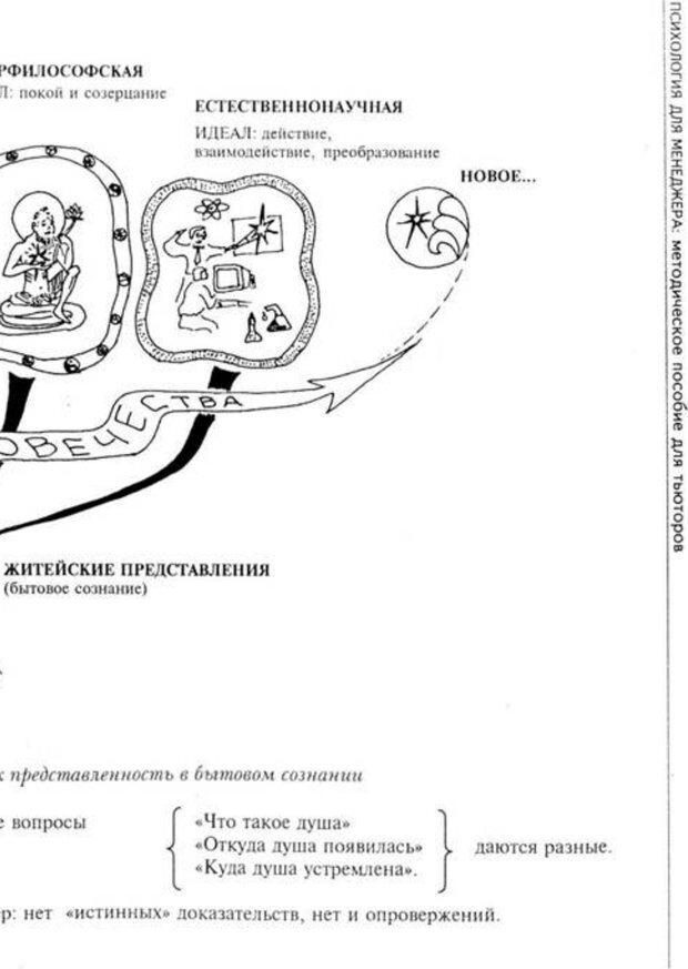 PDF. Психология для менеджера. Ишков А. Д. Страница 9. Читать онлайн